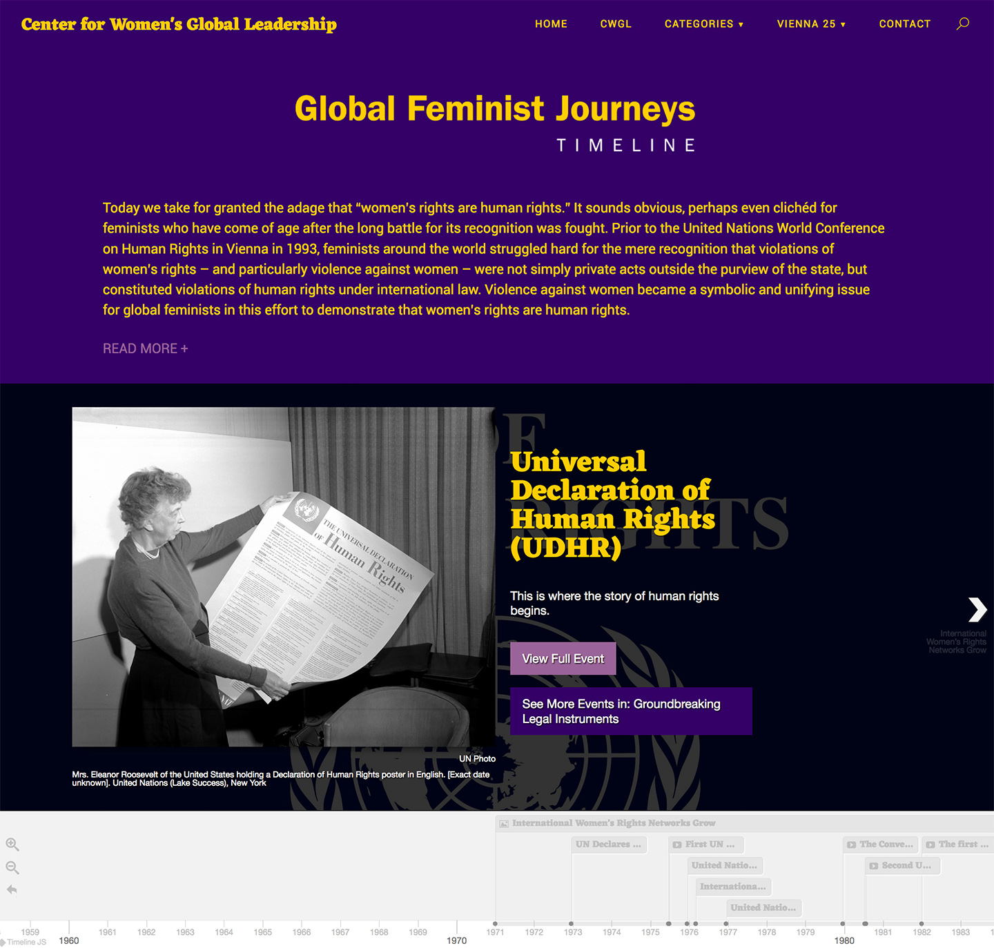 Center for Women's Global Leadership at Rutger's University: Global Feminist Journeys