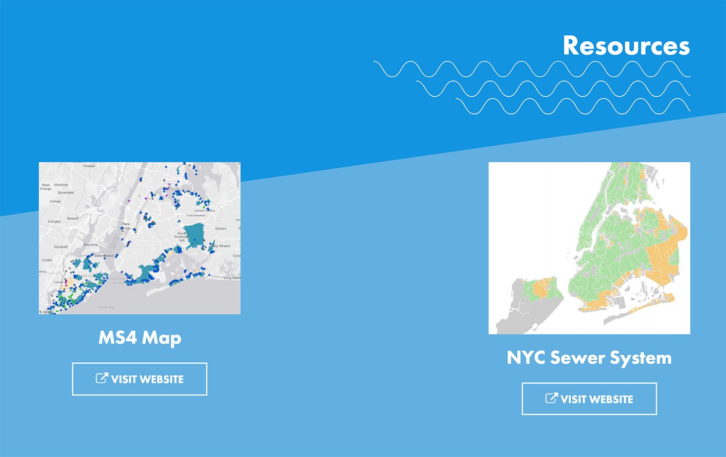 Cut the Crap NYC: Cut the Crap: Featured Resources