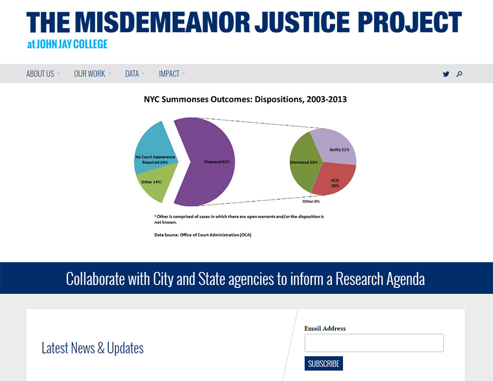 Dynamic Data from the Misdemeanor Justice Project