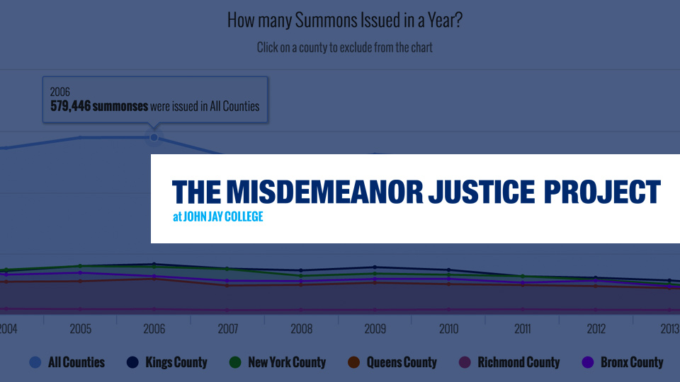 The Misdemeanor Justice Project