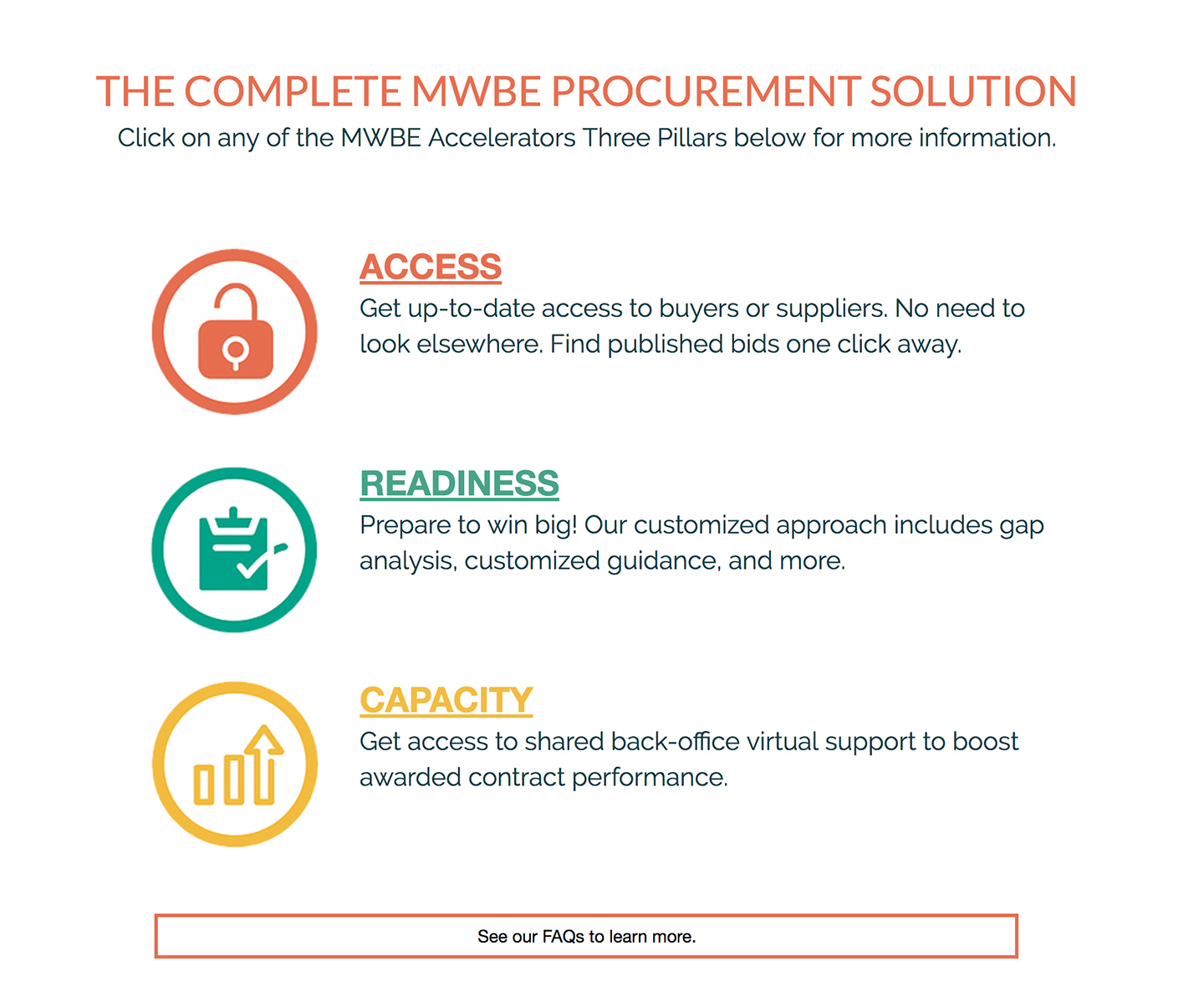 Harlem Commonwealth Council MWBE Accelerator: MWBE Procurement Solutions
